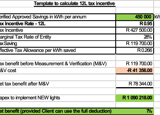 Tax incentive calculation